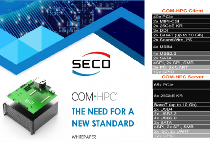 MMC & SECO cuts the edge with the COM-HPC™